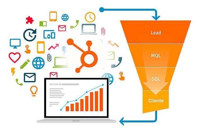 marketinet-estrategias-de-marketing-automation-lead
