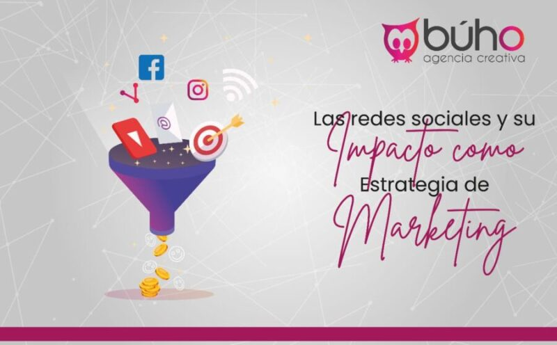 redes sociales y las estrategias de marketing digital