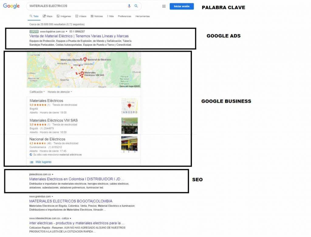 GOOGLE SEO y sus beneficios para el sitio web
