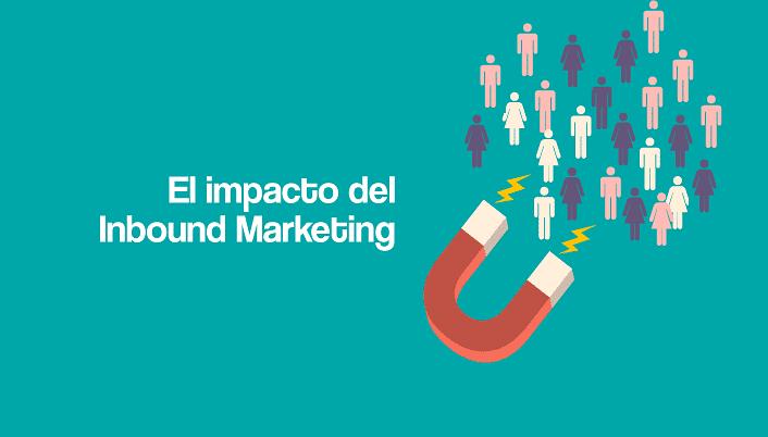 que es el inbound marketing y sus beneficios en le marketing digital