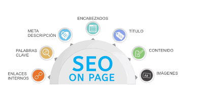 estrategia seo on page para mejorar su sitio web