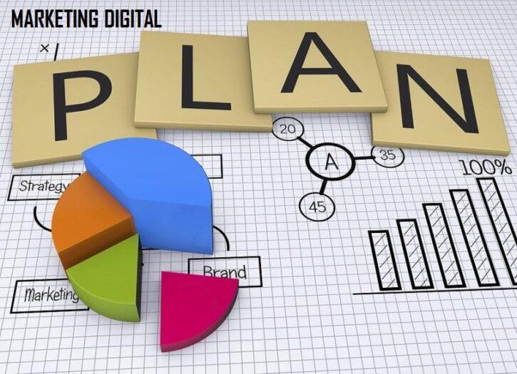 Elementos-fundamentales-para-implementar-un-Plan-de-Marketing-Digital