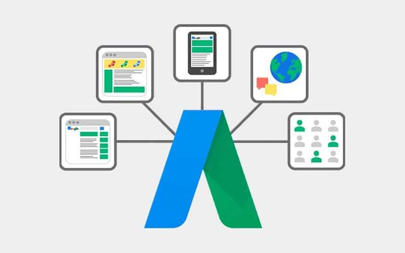 campañas en google adwords