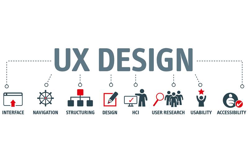 UX Experiencia del usuario