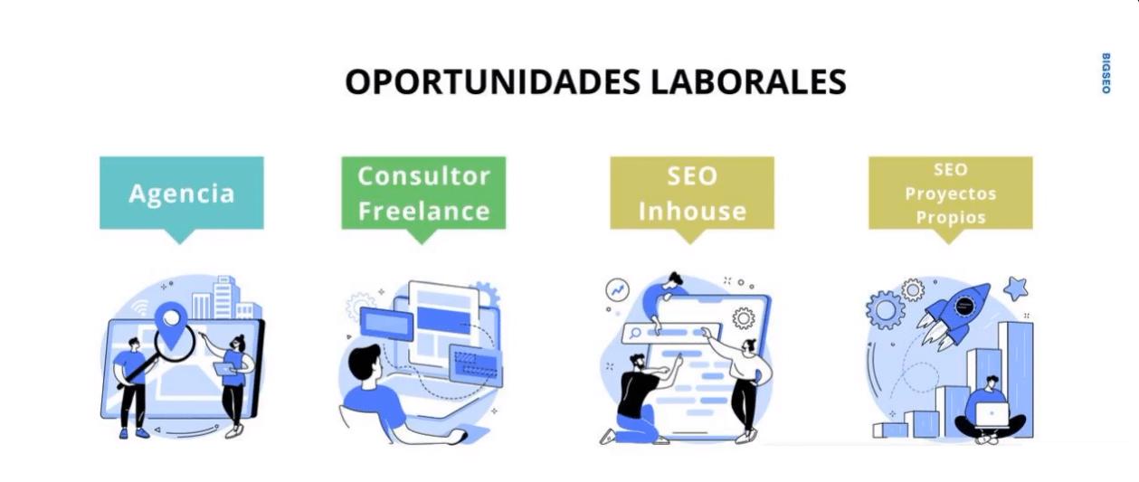 oportunidades laborales seo